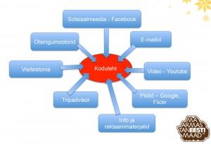 Koolituse_presentatsioon_EAS_IdaVirumaa.ppt